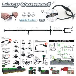 EXTENSION - STRIP LED 17mm IP67 - 3,00 m - Blanc